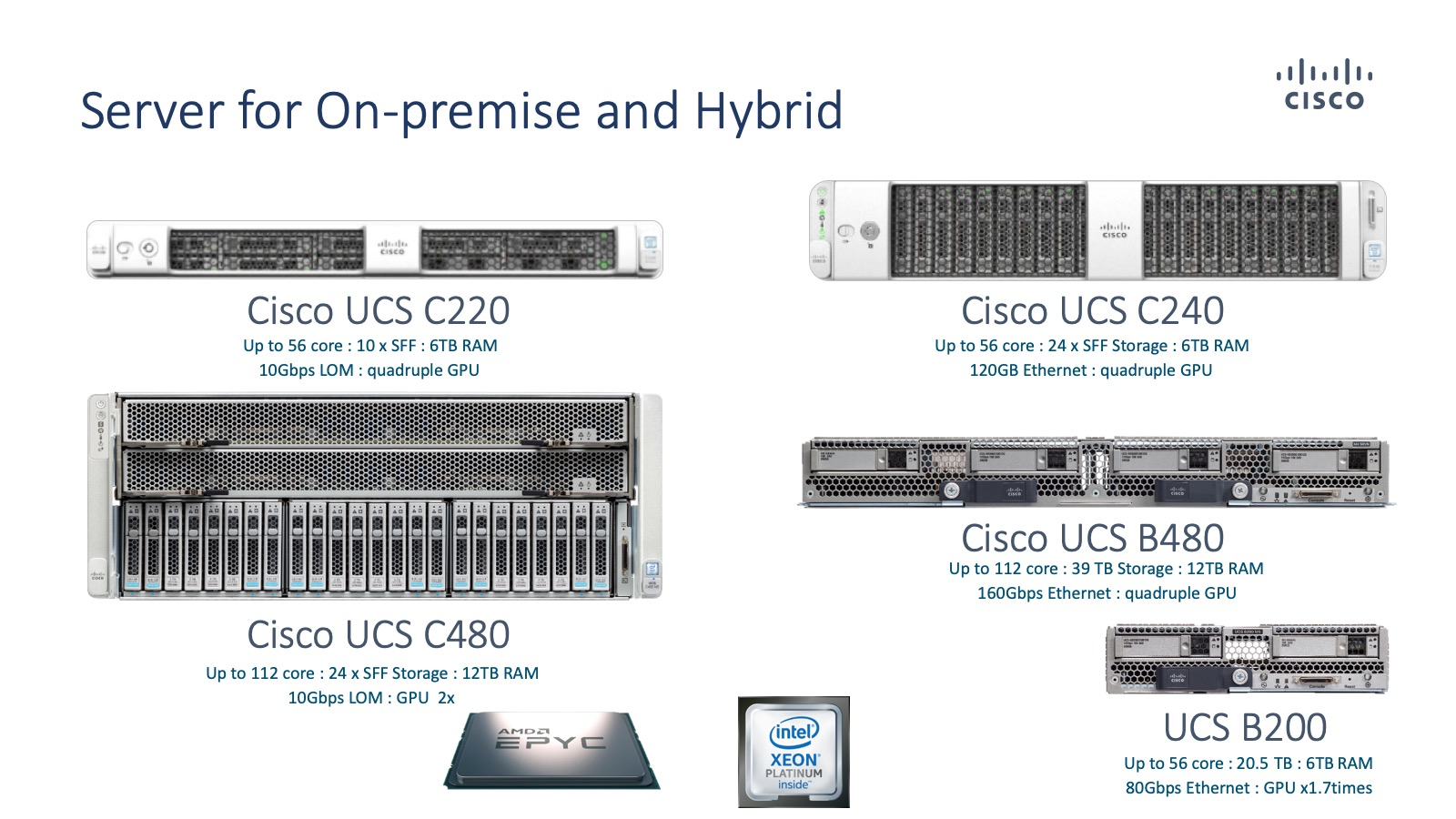 DC Solutions by CISCO